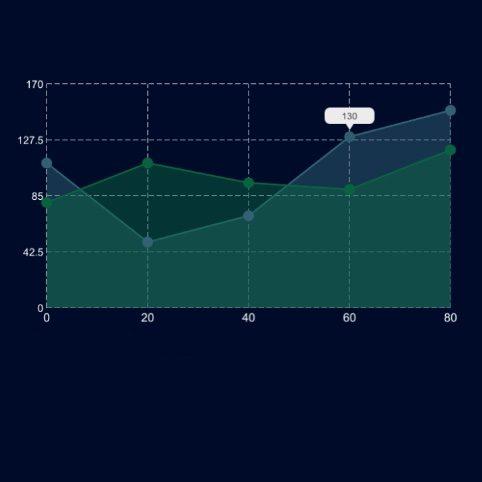 charts_web_2